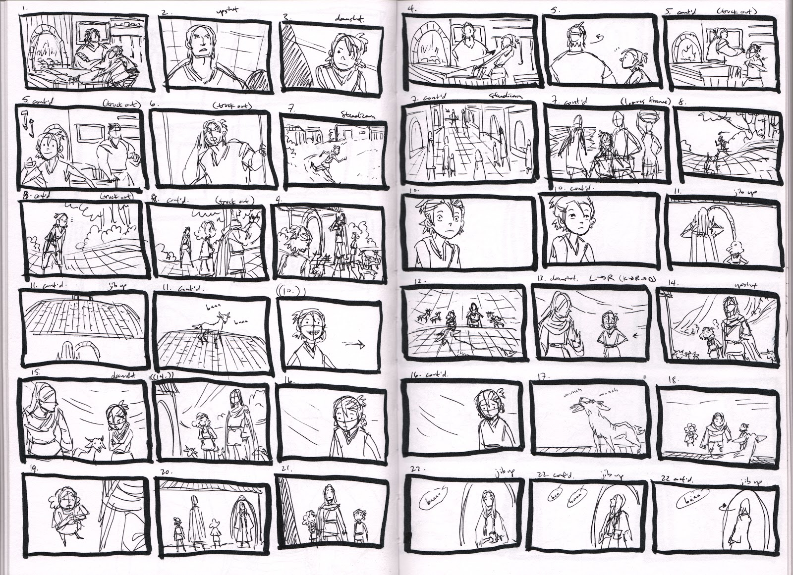 Que es storyboard en ingles
