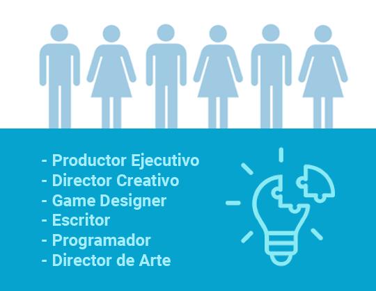 etapas-para-desarrollar-un-videojuego-preproduccion-roles